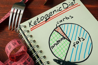 How to Lose Weight While Using Keto Diet Pills